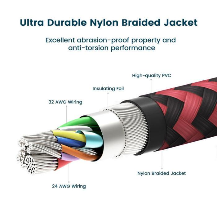 Custom usb c data cable with aluminum shell wholesale
