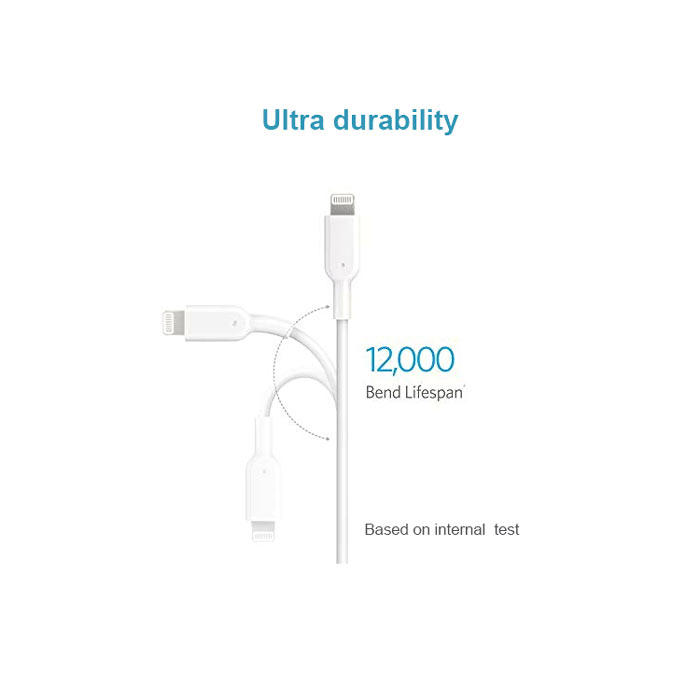 Best usb cable manufacturer for iphone and macbook connection